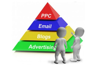 Online Marketing for Dentists